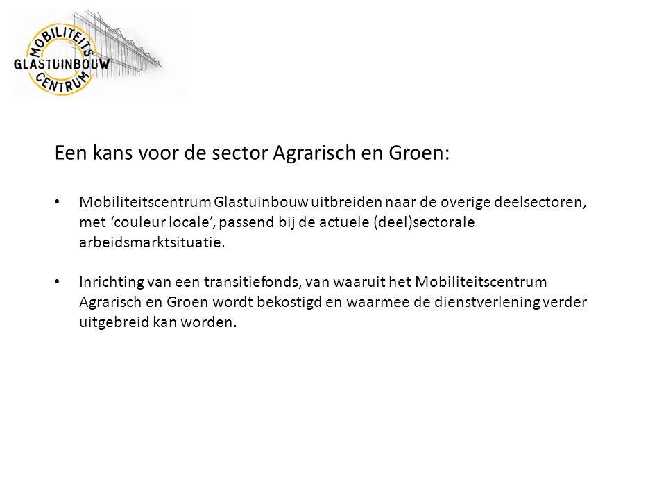 Een kans voor de sector Agrarisch en Groen:
