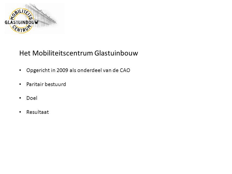 Het Mobiliteitscentrum Glastuinbouw