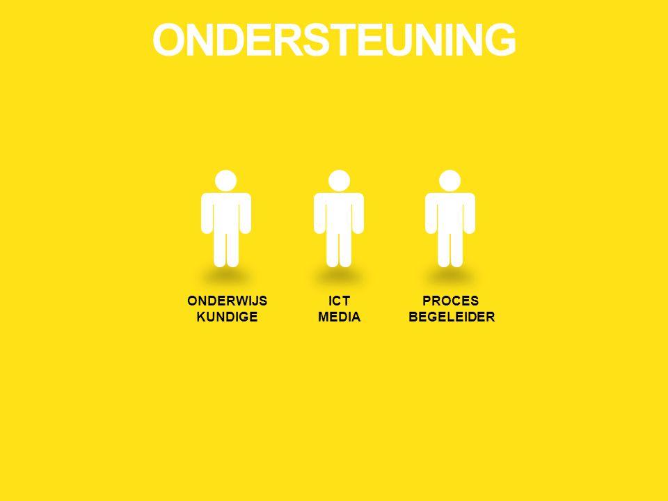 ONDERSTEUNING ONDERWIJS KUNDIGE ICT MEDIA PROCES BEGELEIDER