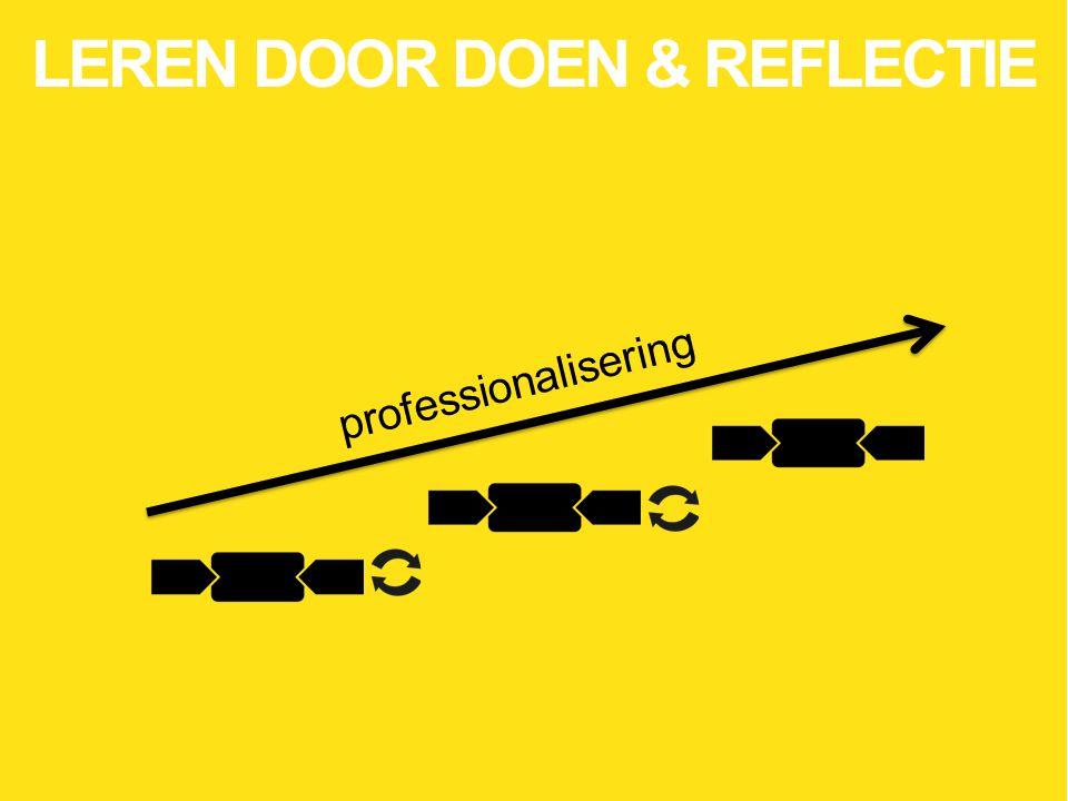 LEREN DOOR DOEN & REFLECTIE