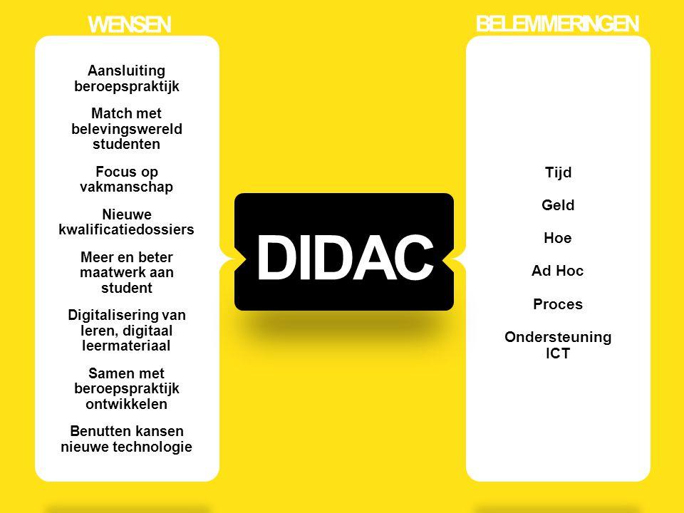 DIDAC WENSEN BELEMMERINGEN DIDAC Tijd Geld Hoe Ad Hoc Proces