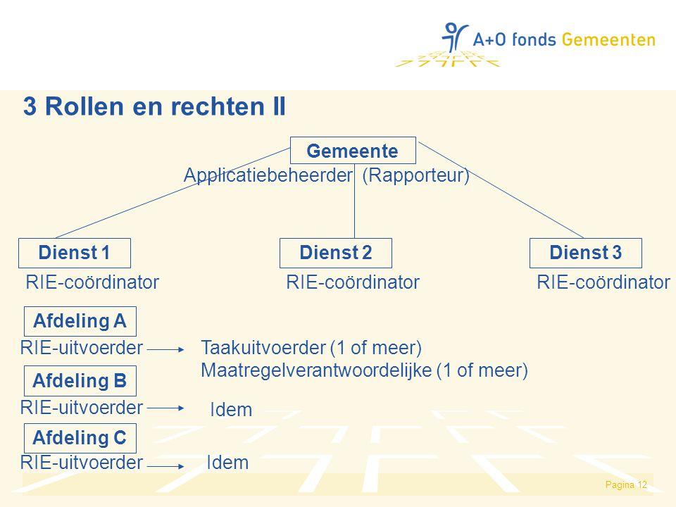 3 Rollen en rechten II Gemeente Applicatiebeheerder (Rapporteur)