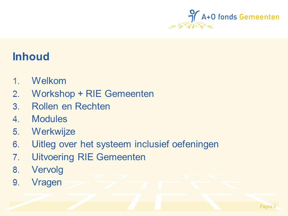 Inhoud Welkom Workshop + RIE Gemeenten Rollen en Rechten Modules