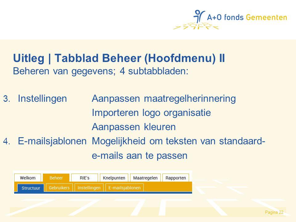 Uitleg | Tabblad Beheer (Hoofdmenu) II Beheren van gegevens; 4 subtabbladen: