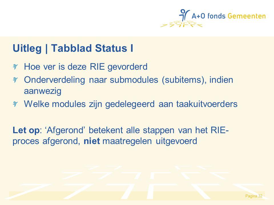 Uitleg | Tabblad Status I