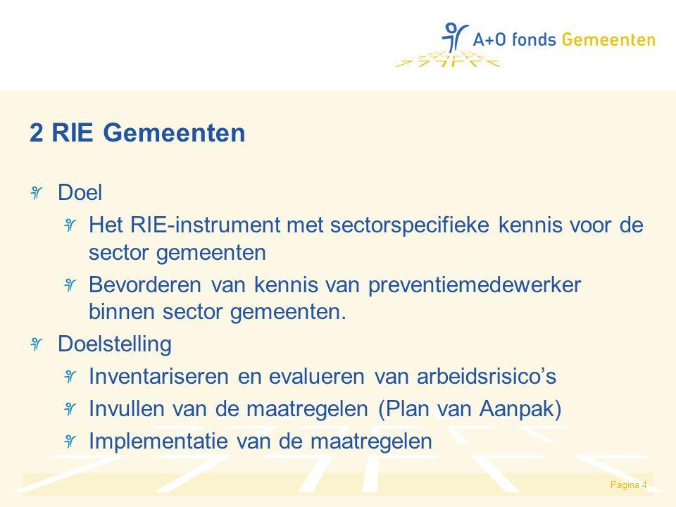 2 RIE Gemeenten Doel. Het RIE-instrument met sectorspecifieke kennis voor de sector gemeenten.