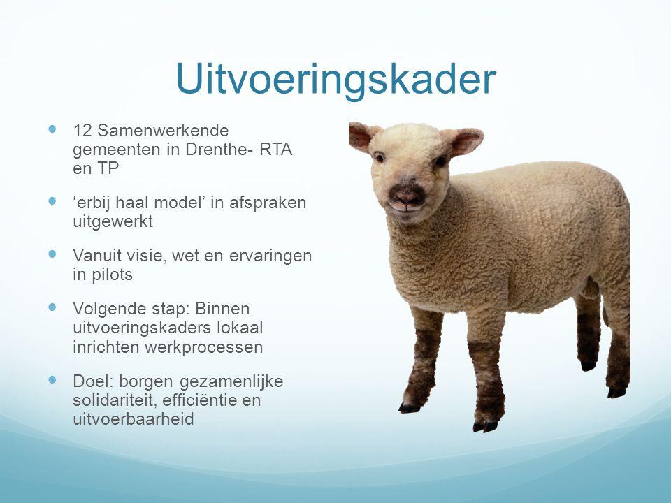 Uitvoeringskader 12 Samenwerkende gemeenten in Drenthe- RTA en TP