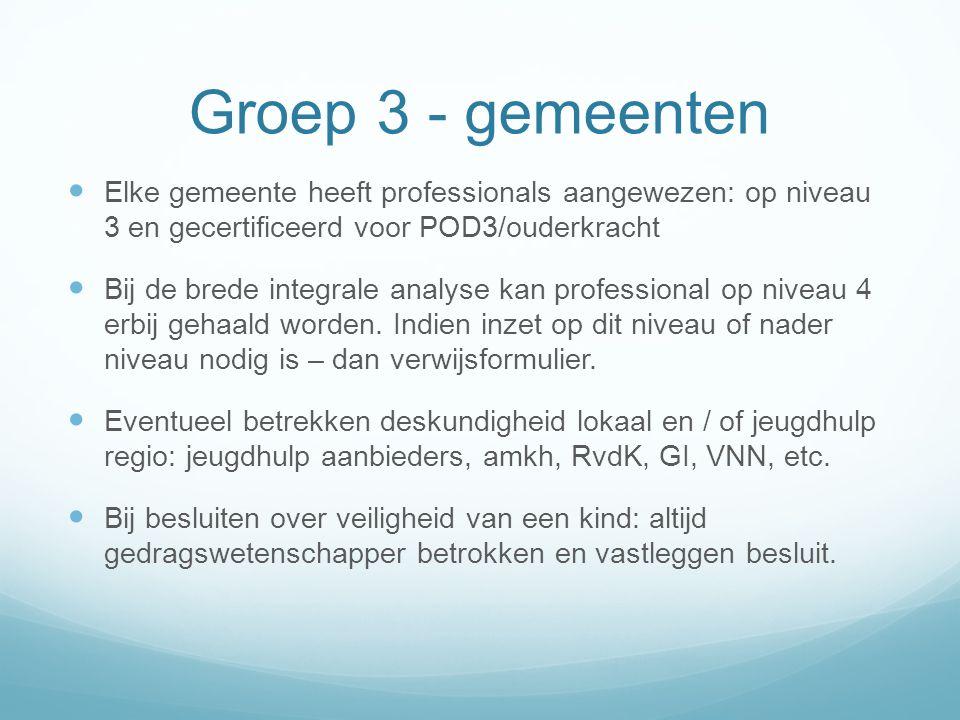 Groep 3 - gemeenten Elke gemeente heeft professionals aangewezen: op niveau 3 en gecertificeerd voor POD3/ouderkracht.