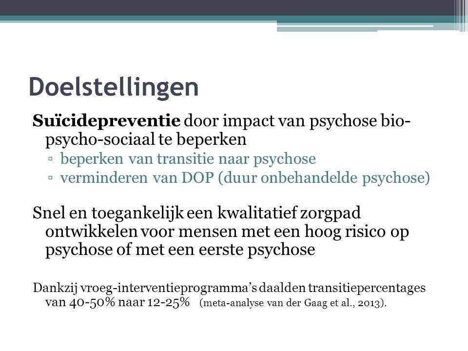 Doelstellingen Suïcidepreventie door impact van psychose bio- psycho-sociaal te beperken. beperken van transitie naar psychose.