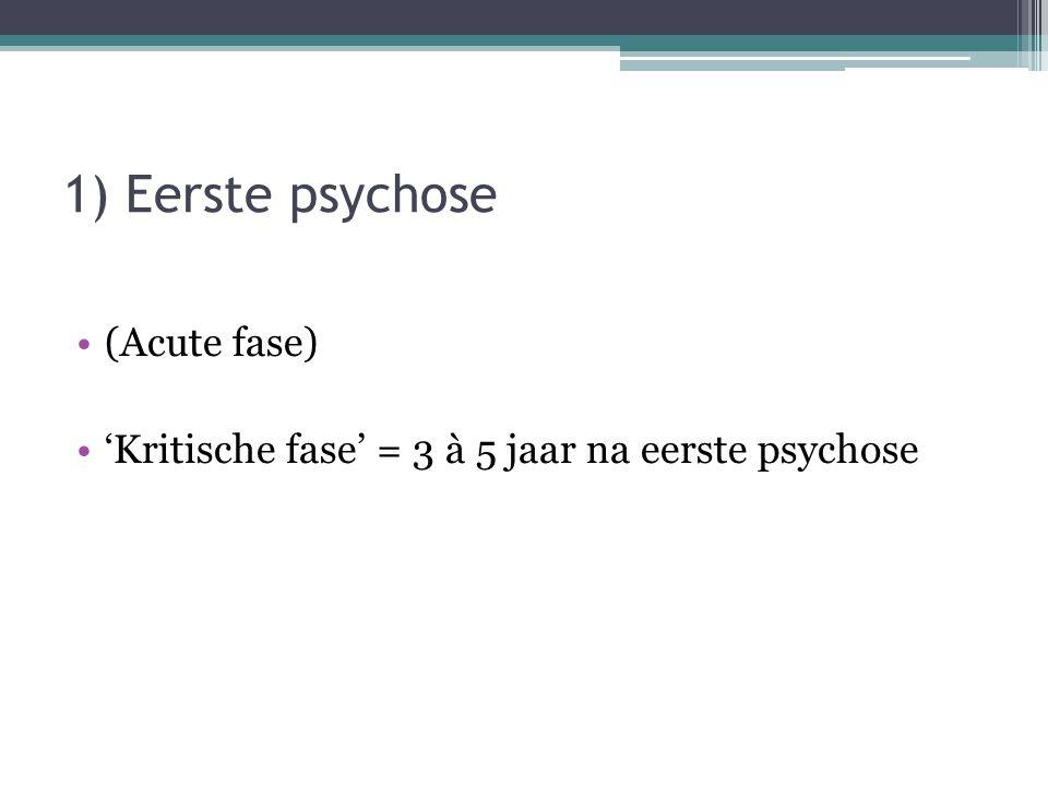 1) Eerste psychose (Acute fase)