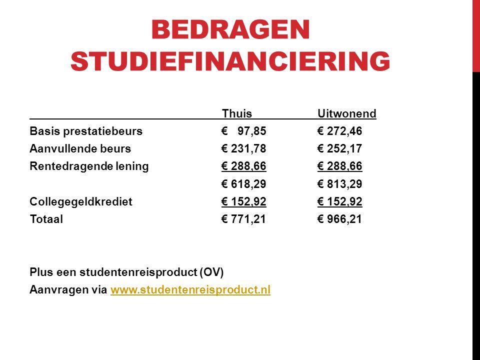 Bedragen studiefinanciering
