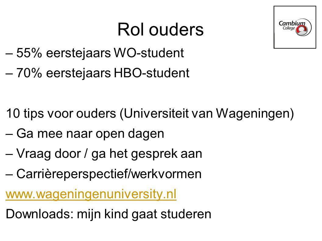 Rol ouders – 55% eerstejaars WO-student – 70% eerstejaars HBO-student