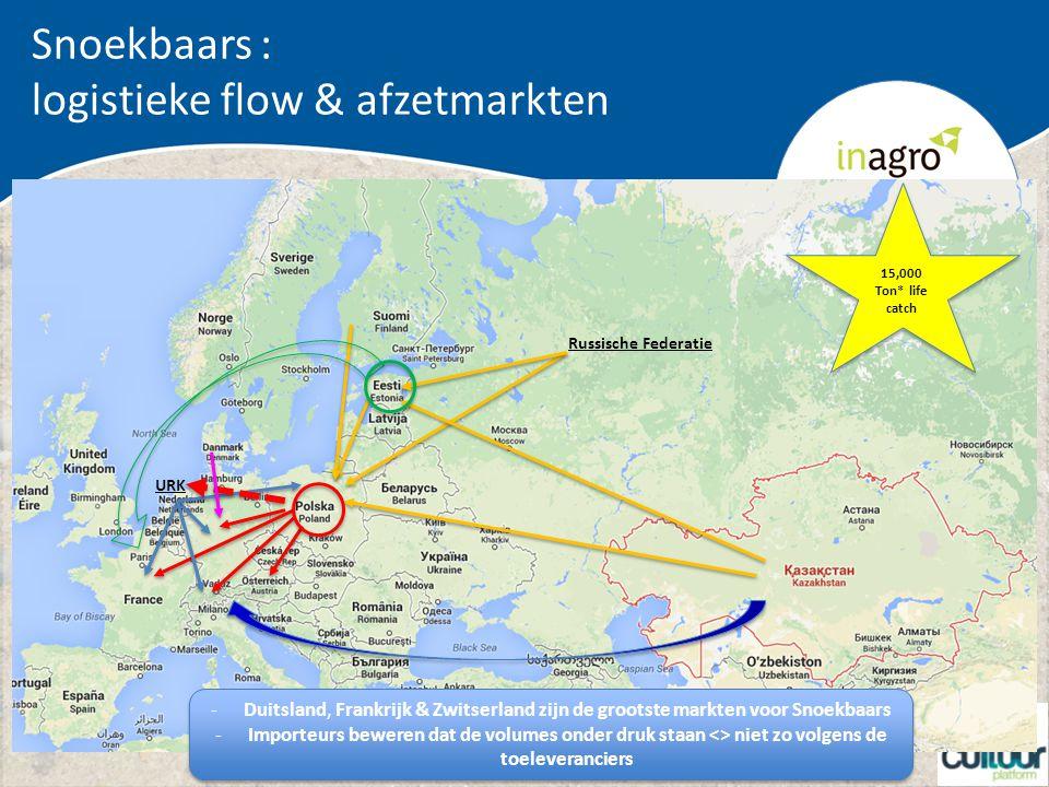 Snoekbaars : logistieke flow & afzetmarkten