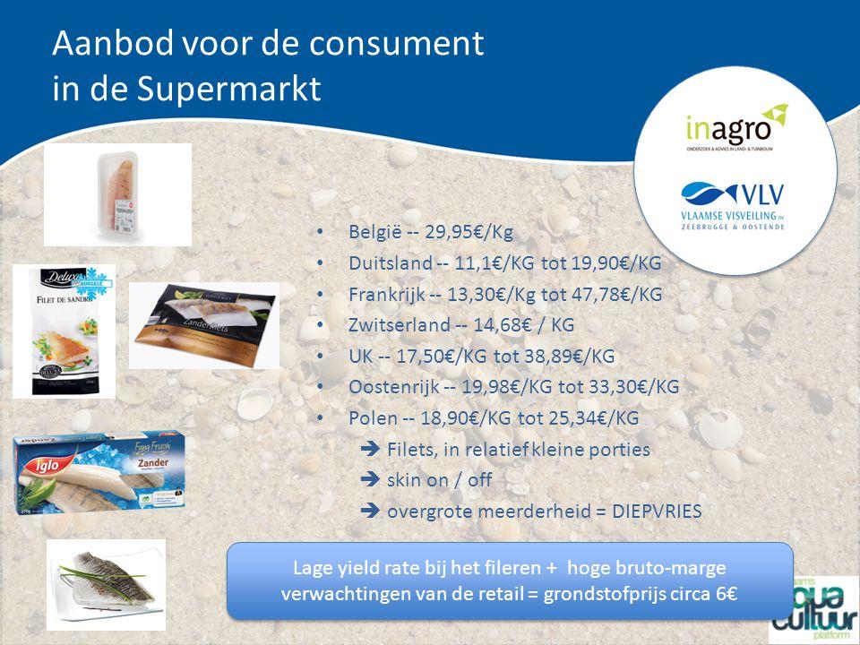 Aanbod voor de consument in de Supermarkt