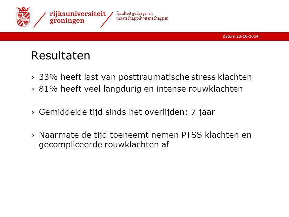 Resultaten 33% heeft last van posttraumatische stress klachten