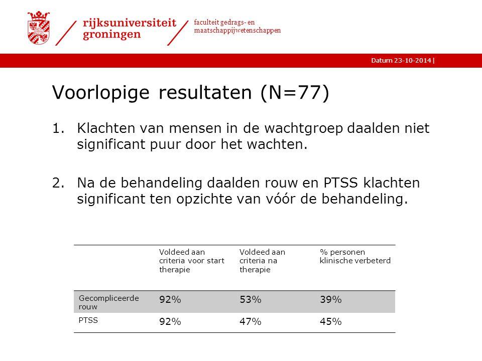 Voorlopige resultaten (N=77)