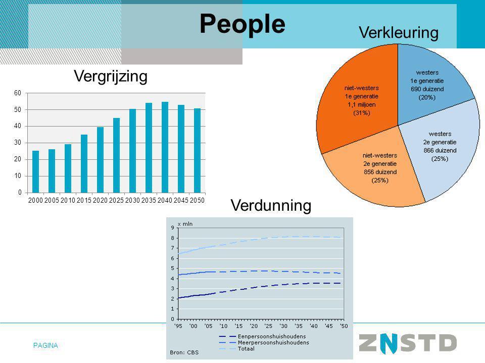 People Verkleuring Vergrijzing Verdunning 7-4-2017