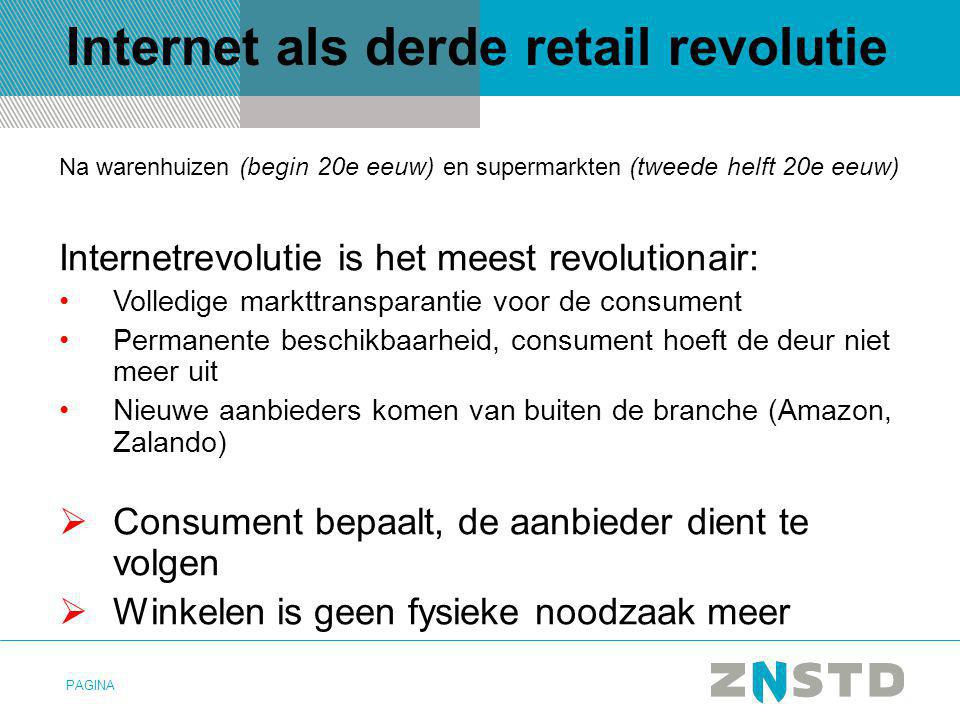 Internet als derde retail revolutie