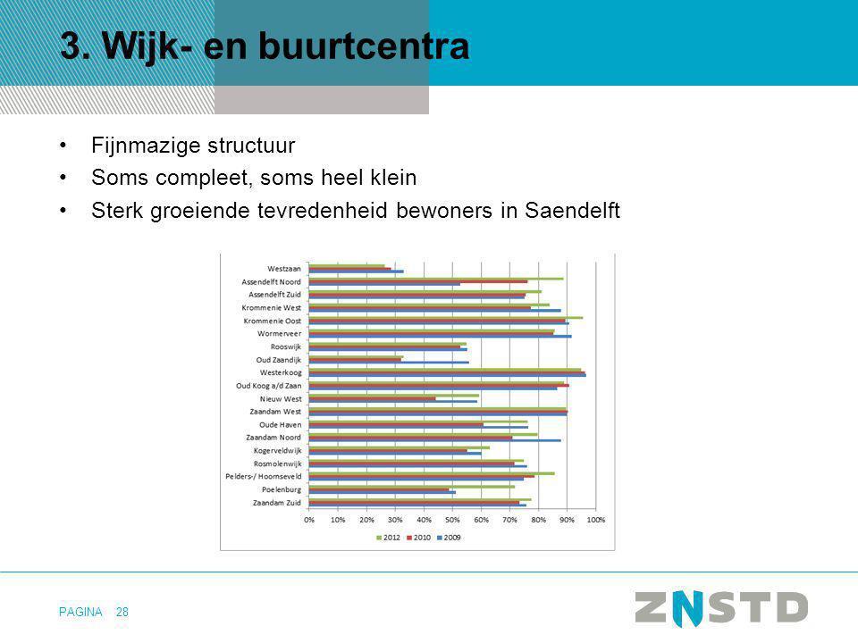 3. Wijk- en buurtcentra Fijnmazige structuur