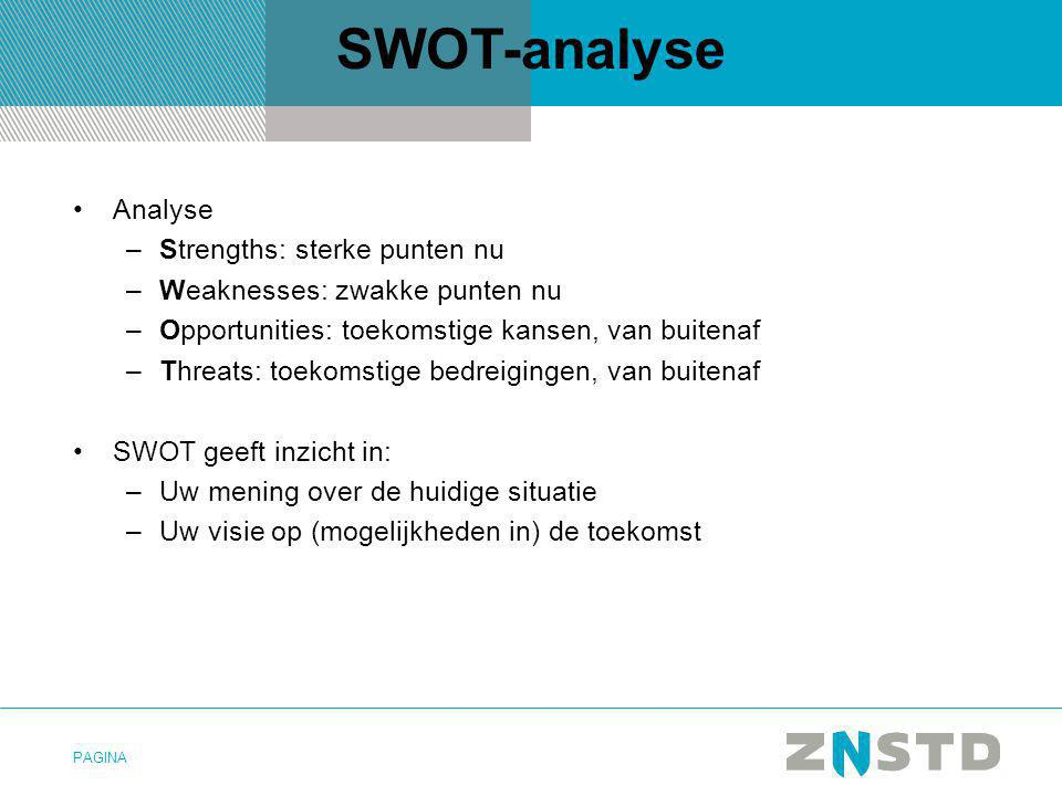 SWOT-analyse Analyse Strengths: sterke punten nu