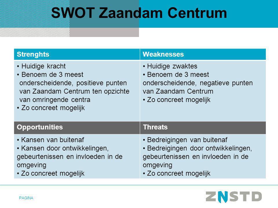 SWOT Zaandam Centrum Strenghts Weaknesses Huidige kracht