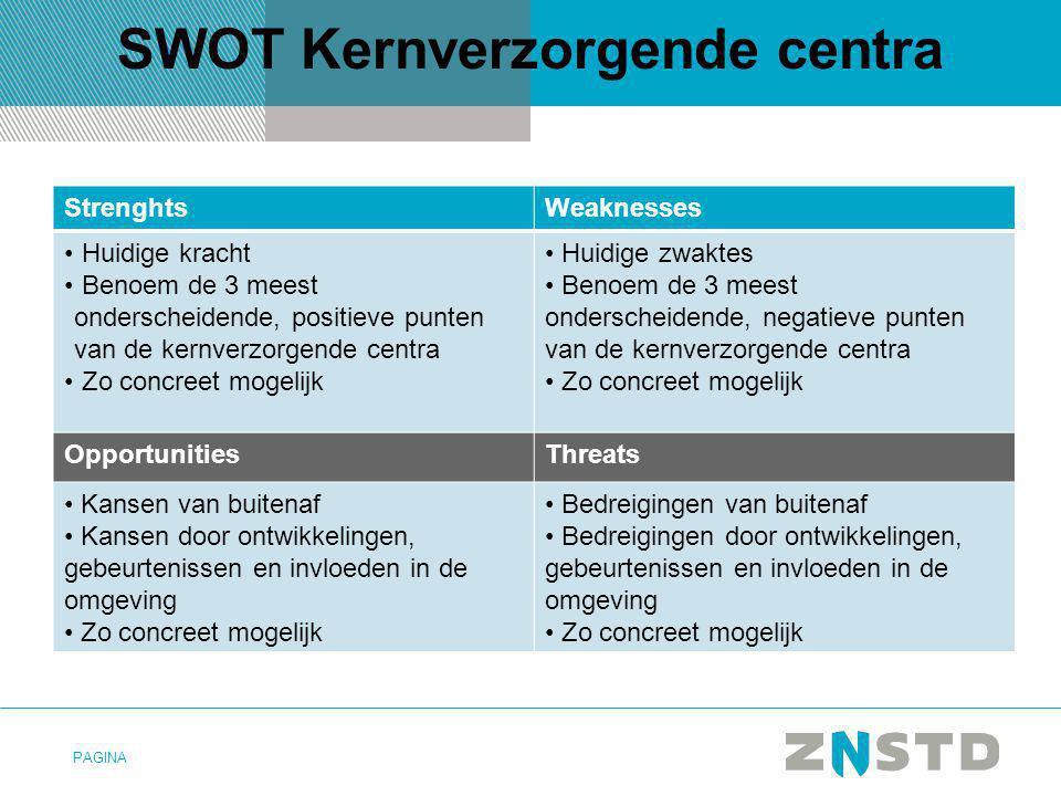 SWOT Kernverzorgende centra