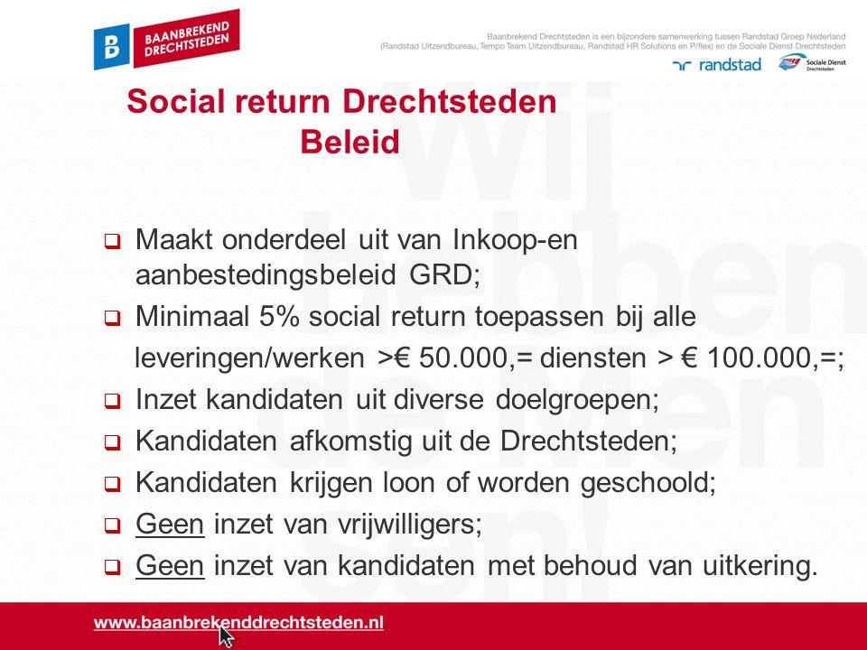 Social return Drechtsteden Beleid