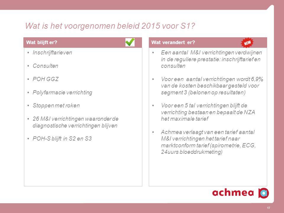 Wat is het voorgenomen beleid 2015 voor S1