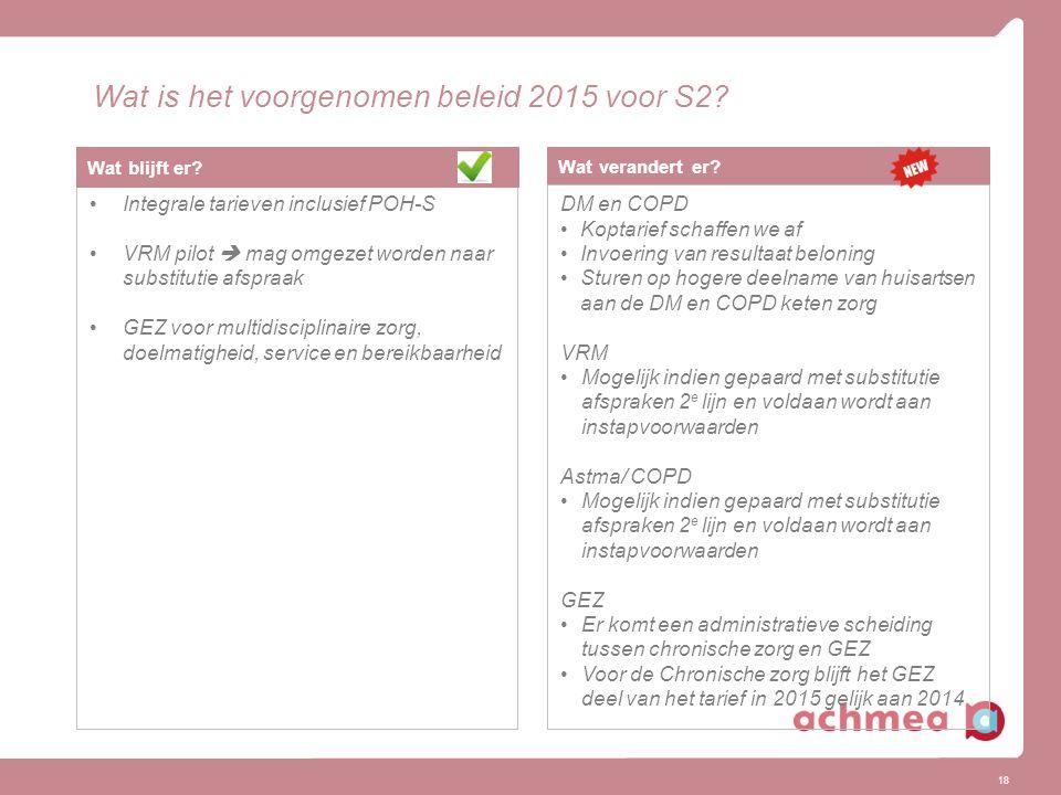 Wat is het voorgenomen beleid 2015 voor S2