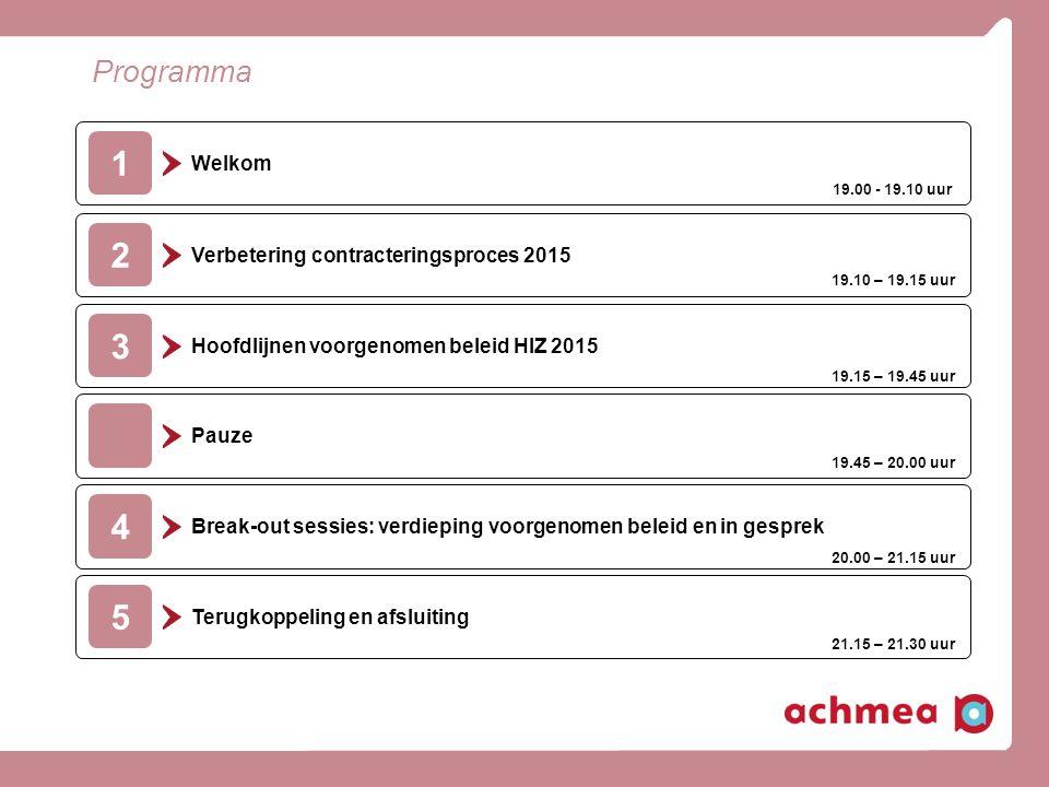 1 2 3 4 5 Programma Welkom Verbetering contracteringsproces 2015