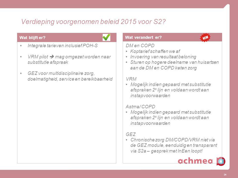Verdieping voorgenomen beleid 2015 voor S2