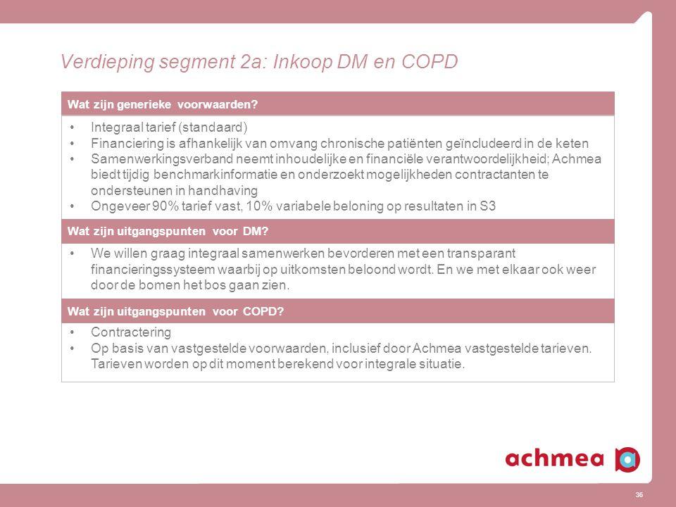 Verdieping segment 2a: Inkoop DM en COPD