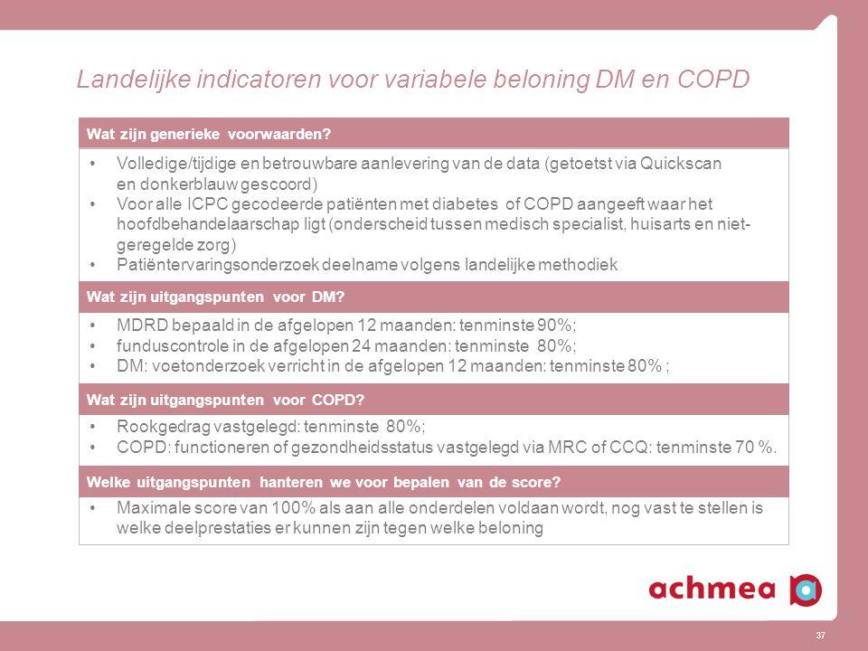 Landelijke indicatoren voor variabele beloning DM en COPD