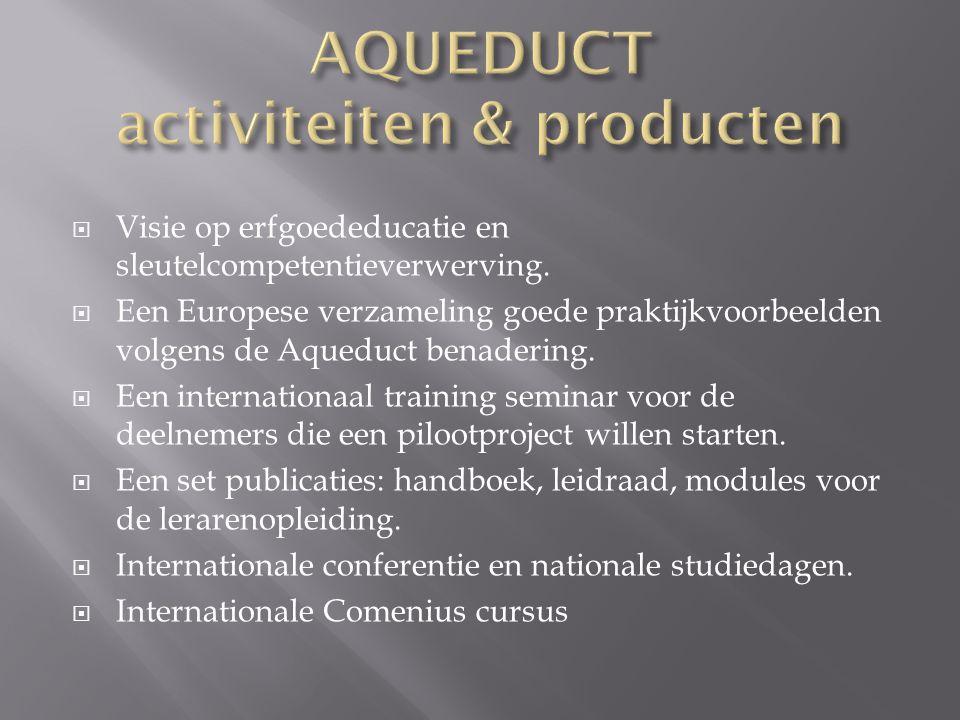 AQUEDUCT activiteiten & producten