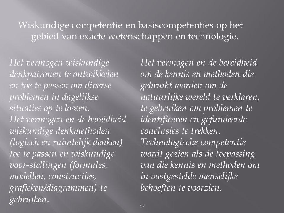 Wiskundige competentie en basiscompetenties op het gebied van exacte wetenschappen en technologie.