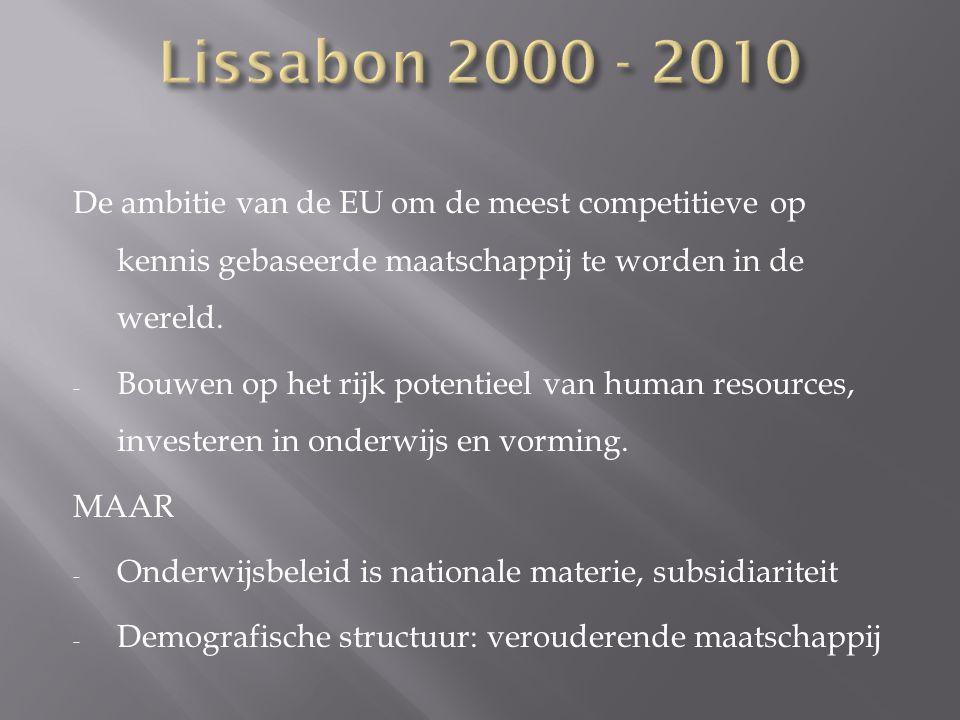 Lissabon 2000 - 2010 De ambitie van de EU om de meest competitieve op kennis gebaseerde maatschappij te worden in de wereld.