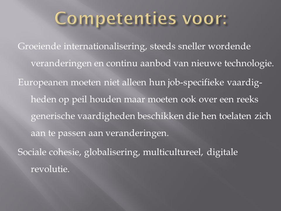 Competenties voor: