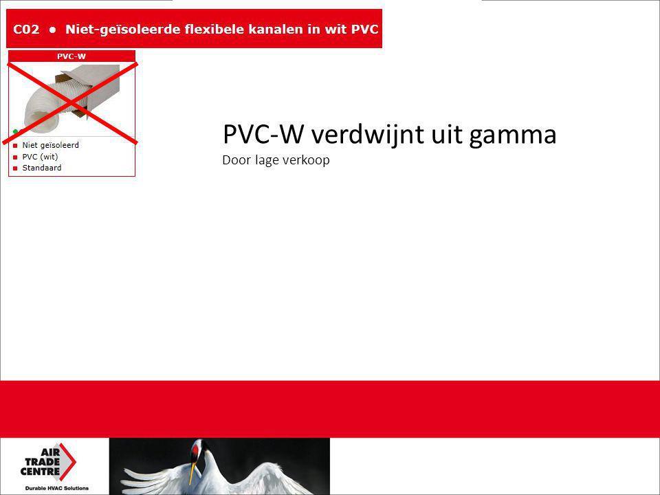 PVC-W verdwijnt uit gamma