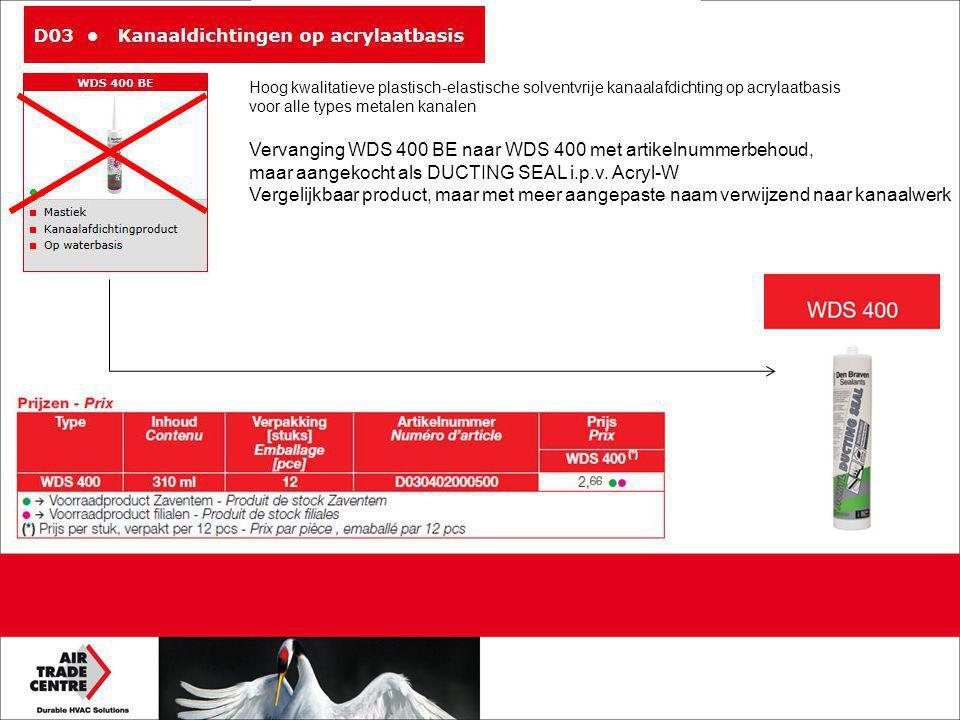 Vervanging WDS 400 BE naar WDS 400 met artikelnummerbehoud,