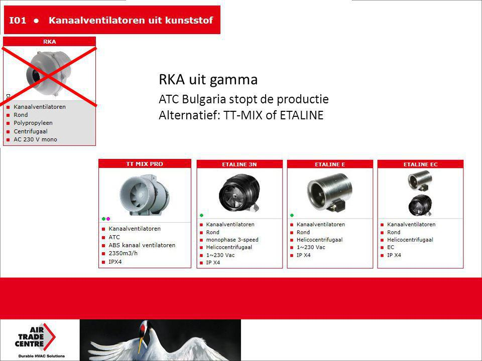 RKA uit gamma ATC Bulgaria stopt de productie Alternatief: TT-MIX of ETALINE