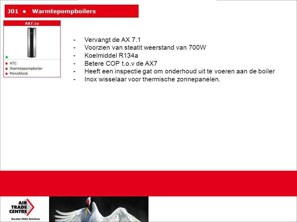 Vervangt de AX 7.1 Voorzien van steatit weerstand van 700W. Koelmiddel R134a. Betere COP t.o.v de AX7.