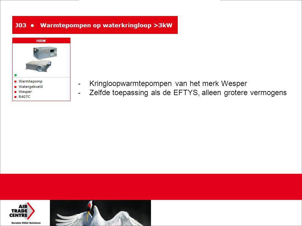 Kringloopwarmtepompen van het merk Wesper