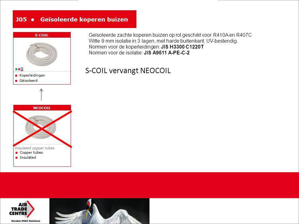 S-COIL vervangt NEOCOIL