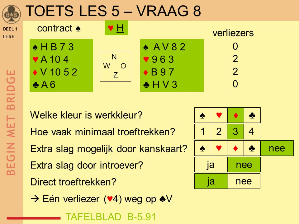 TOETS LES 5 – VRAAG 8 contract ♠ ♥ H verliezers ♠ H B 7 3 ♥ A 10 4