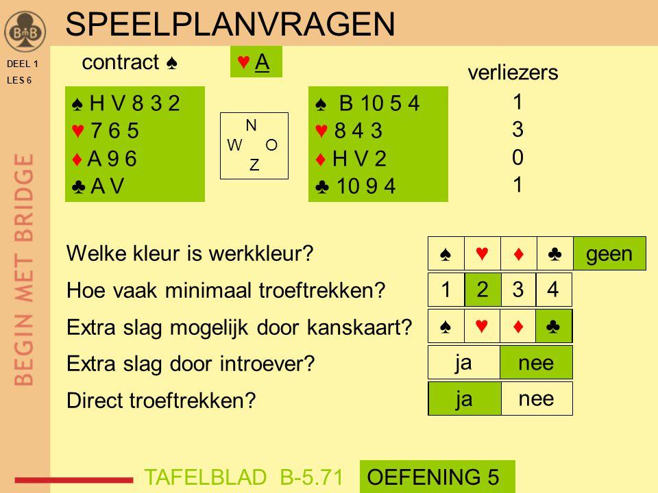 SPEELPLANVRAGEN contract ♠ ♥ A verliezers ♠ H V 8 3 2 ♥ 7 6 5 ♦ A 9 6