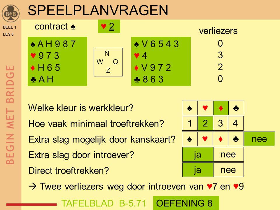 SPEELPLANVRAGEN contract ♠ ♥ 2 verliezers ♠ A H 9 8 7 ♥ 9 7 3 ♦ H 6 5