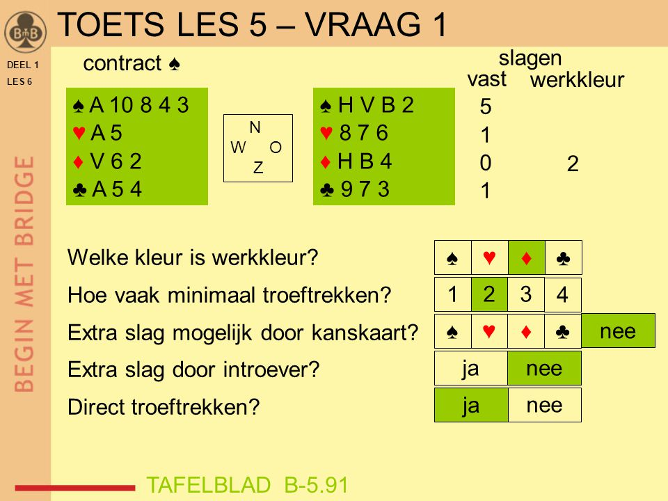 TOETS LES 5 – VRAAG 1 slagen contract ♠ vast 5 1 werkkleur 2