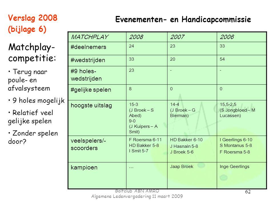 Evenementen- en Handicapcommissie