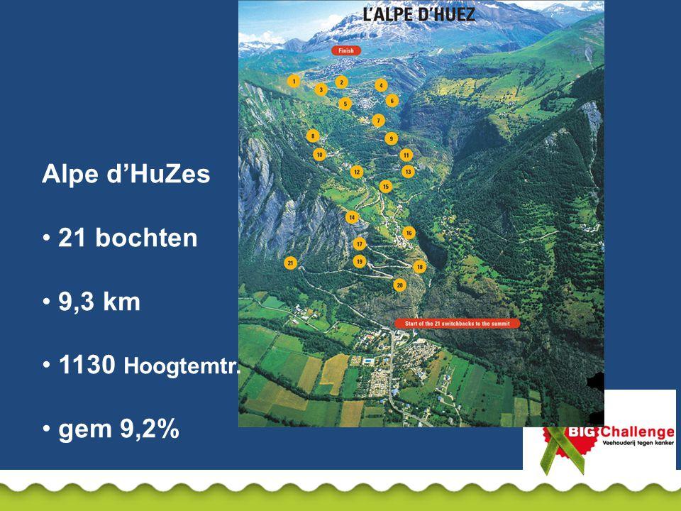 Alpe d'HuZes 21 bochten 9,3 km 1130 Hoogtemtr. gem 9,2%
