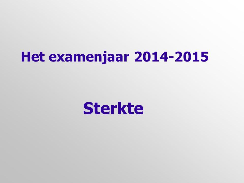 Het examenjaar 2014-2015 Sterkte